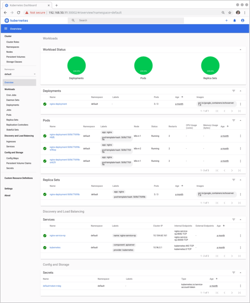 Kubernetes Dashboard showing Cluster Workload